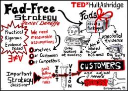 Fad-Free Strategy - Daniel Deneffe - Tedx